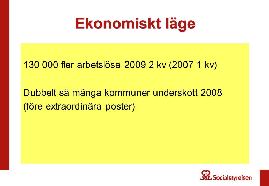 Ekonomiskt läge 130 000 fler arbetslösa 2009 2 kv (2007 1 kv) Dubbelt så många kommuner underskott 2008 (före extraordinära poster)