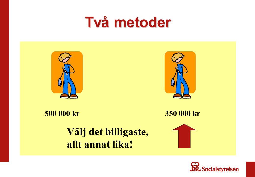 Två metoder 500 000 kr350 000 kr Välj det billigaste, allt annat lika!