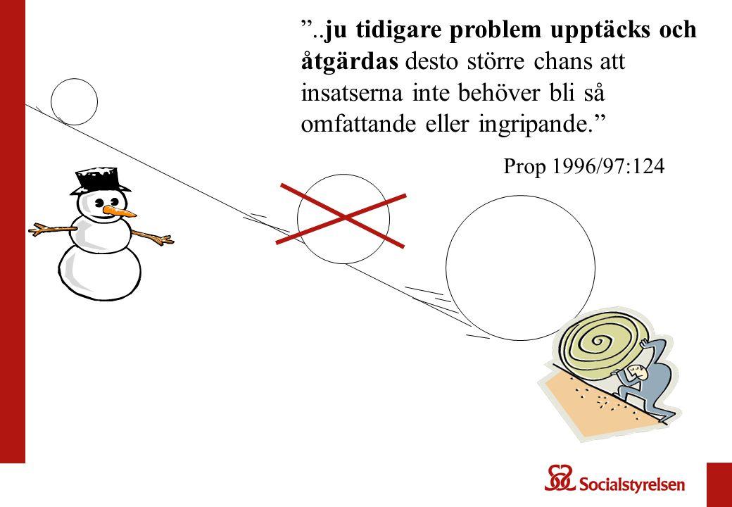 ..ju tidigare problem upptäcks och åtgärdas desto större chans att insatserna inte behöver bli så omfattande eller ingripande. Prop 1996/97:124