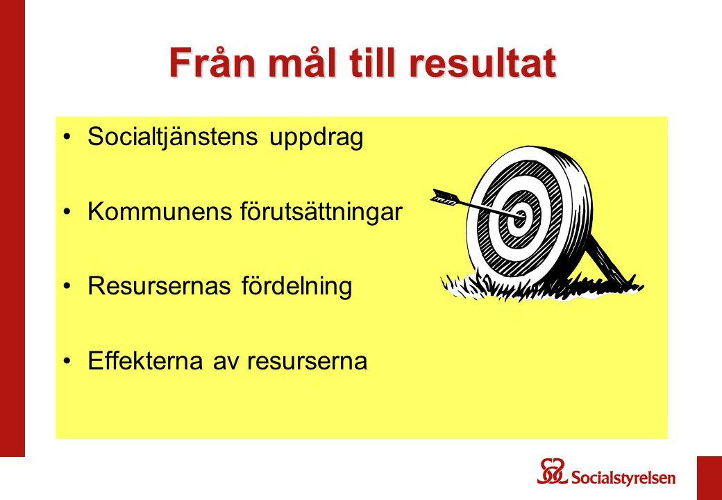 Från mål till resultat Socialtjänstens uppdrag Kommunens förutsättningar Resursernas fördelning Effekterna av resurserna