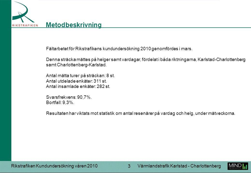 Rikstrafiken Kundundersökning våren 2010Värmlandstrafik Karlstad - Charlottenberg 3 Fältarbetet för Rikstrafikens kundundersökning 2010 genomfördes i