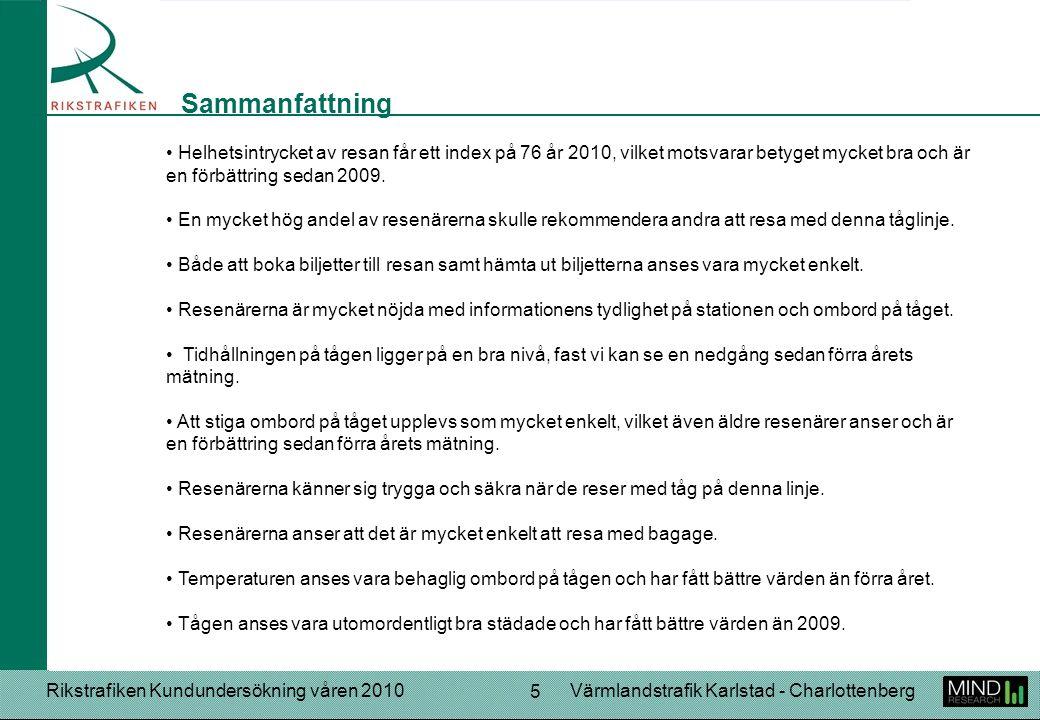 Rikstrafiken Kundundersökning våren 2010Värmlandstrafik Karlstad - Charlottenberg 5 Helhetsintrycket av resan får ett index på 76 år 2010, vilket motsvarar betyget mycket bra och är en förbättring sedan 2009.