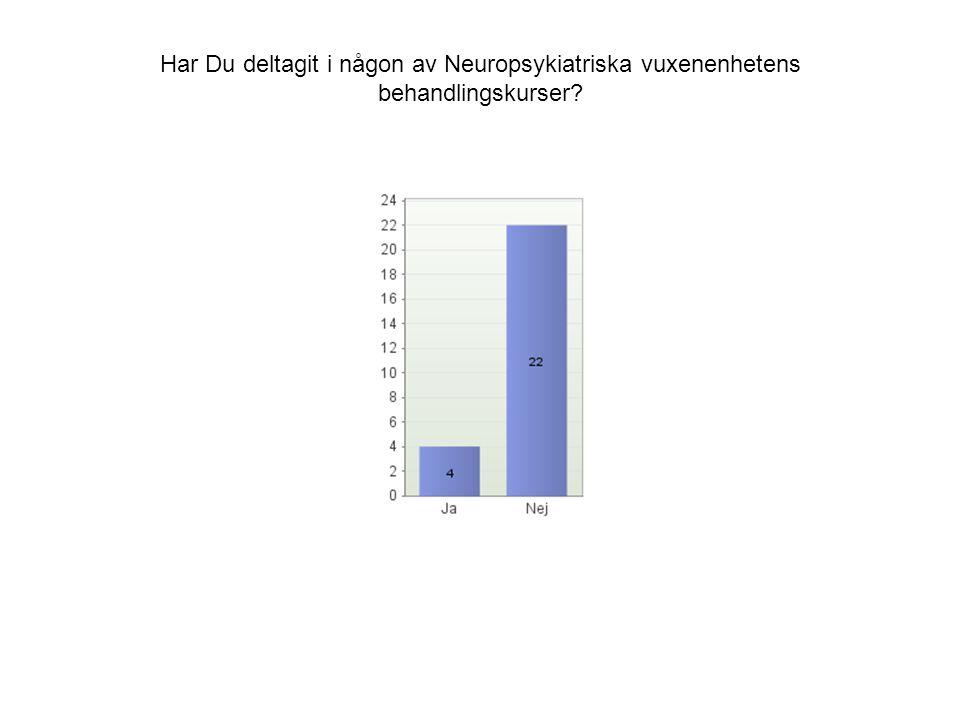 Har Du deltagit i någon av Neuropsykiatriska vuxenenhetens behandlingskurser?