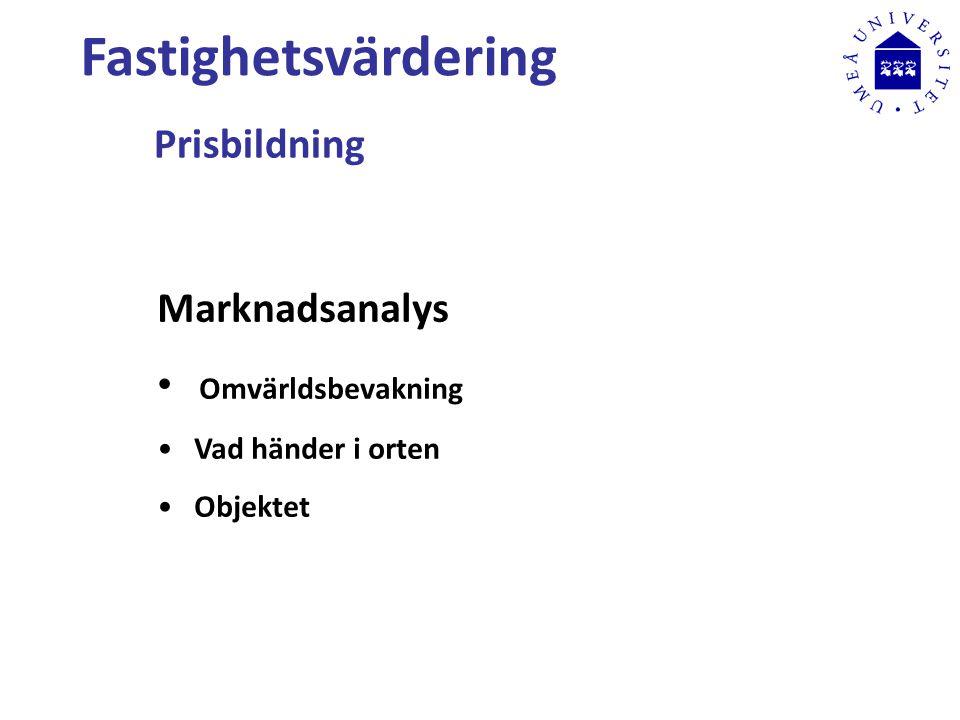 Fastighetsvärdering Prisbildning Marknadsanalys Omvärldsbevakning Vad händer i orten Objektet