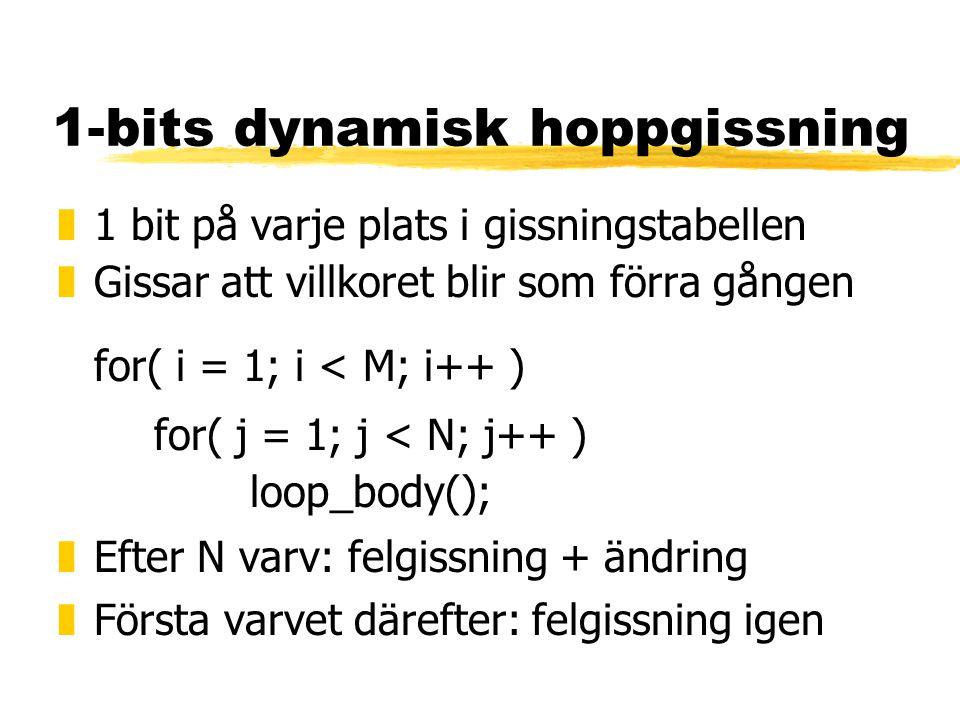 1-bits dynamisk hoppgissning z1 bit på varje plats i gissningstabellen zGissar att villkoret blir som förra gången for( i = 1; i < M; i++ ) for( j = 1; j < N; j++ ) loop_body(); zEfter N varv: felgissning + ändring zFörsta varvet därefter: felgissning igen