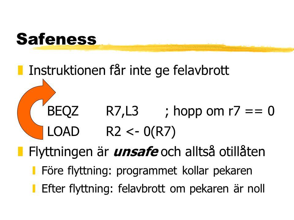 Safeness zInstruktionen får inte ge felavbrott BEQZR7,L3; hopp om r7 == 0 LOADR2 <- 0(R7) zFlyttningen är unsafe och alltså otillåten yFöre flyttning: programmet kollar pekaren yEfter flyttning: felavbrott om pekaren är noll