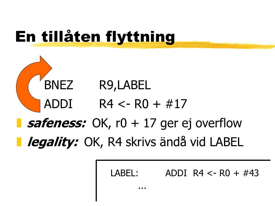 En tillåten flyttning BNEZR9,LABEL ADDIR4 <- R0 + #17 zsafeness: OK, r0 + 17 ger ej overflow zlegality: OK, R4 skrivs ändå vid LABEL LABEL:ADDIR4 <- R0 + #43...
