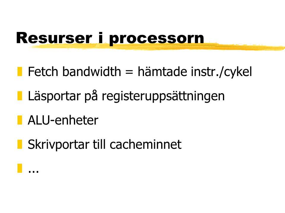 Resurser i processorn zFetch bandwidth = hämtade instr./cykel zLäsportar på registeruppsättningen zALU-enheter zSkrivportar till cacheminnet z...