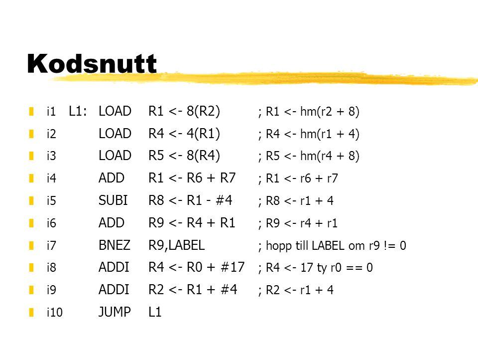 Kodsnutt zi1 L1:LOADR1 <- 8(R2) ; R1 <- hm(r2 + 8) zi2 LOADR4 <- 4(R1) ; R4 <- hm(r1 + 4) zi3 LOADR5 <- 8(R4) ; R5 <- hm(r4 + 8) zi4 ADDR1 <- R6 + R7 ; R1 <- r6 + r7 zi5 SUBIR8 <- R1 - #4 ; R8 <- r1 + 4 zi6 ADDR9 <- R4 + R1 ; R9 <- r4 + r1 zi7 BNEZR9,LABEL ; hopp till LABEL om r9 != 0 zi8 ADDIR4 <- R0 + #17 ; R4 <- 17 ty r0 == 0 zi9 ADDIR2 <- R1 + #4 ; R2 <- r1 + 4 zi10 JUMPL1