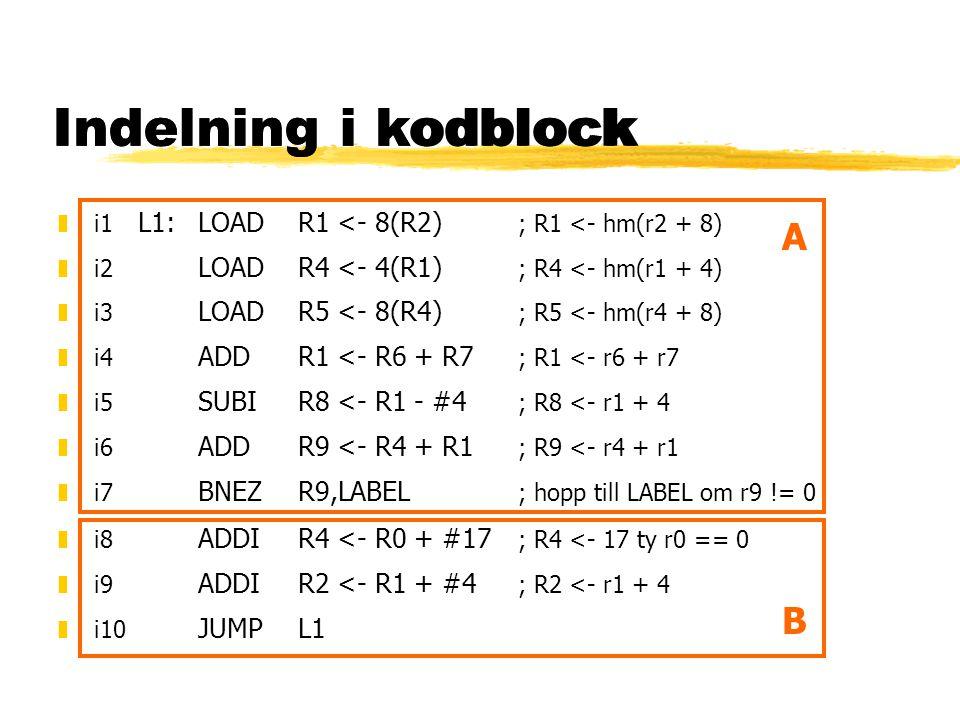 Registerberoenden: WAW sub r1 <- r4 + r5 add r1 <- r2 + r3 zBåde sub och add skriver r1 zadd måste köras sist, så att det blir rätt värde i R1 efteråt zoutput dependence zWAW (Write After Write) zSkrivningarna ska göras i rätt ordning