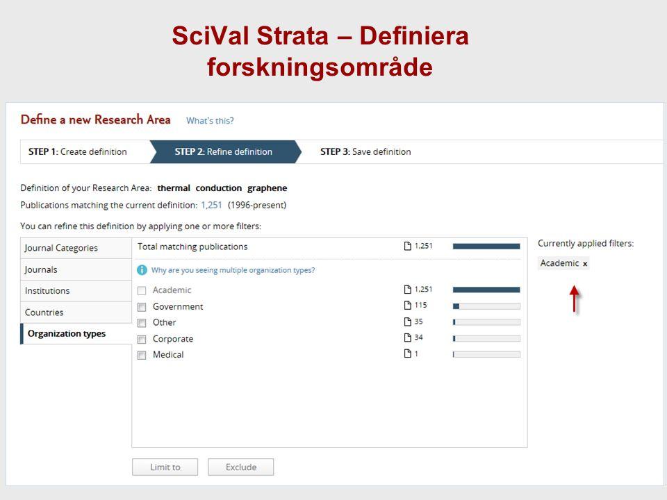 SciVal Strata – Definiera forskningsområde
