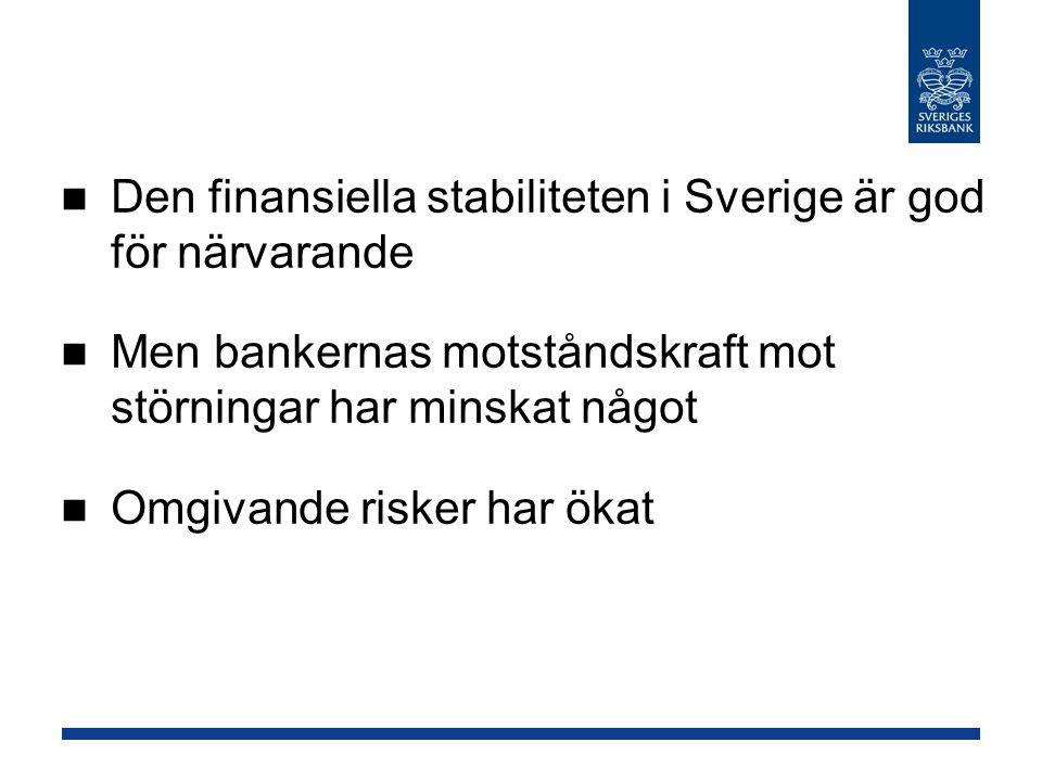 Den finansiella stabiliteten i Sverige är god för närvarande Men bankernas motståndskraft mot störningar har minskat något Omgivande risker har ökat