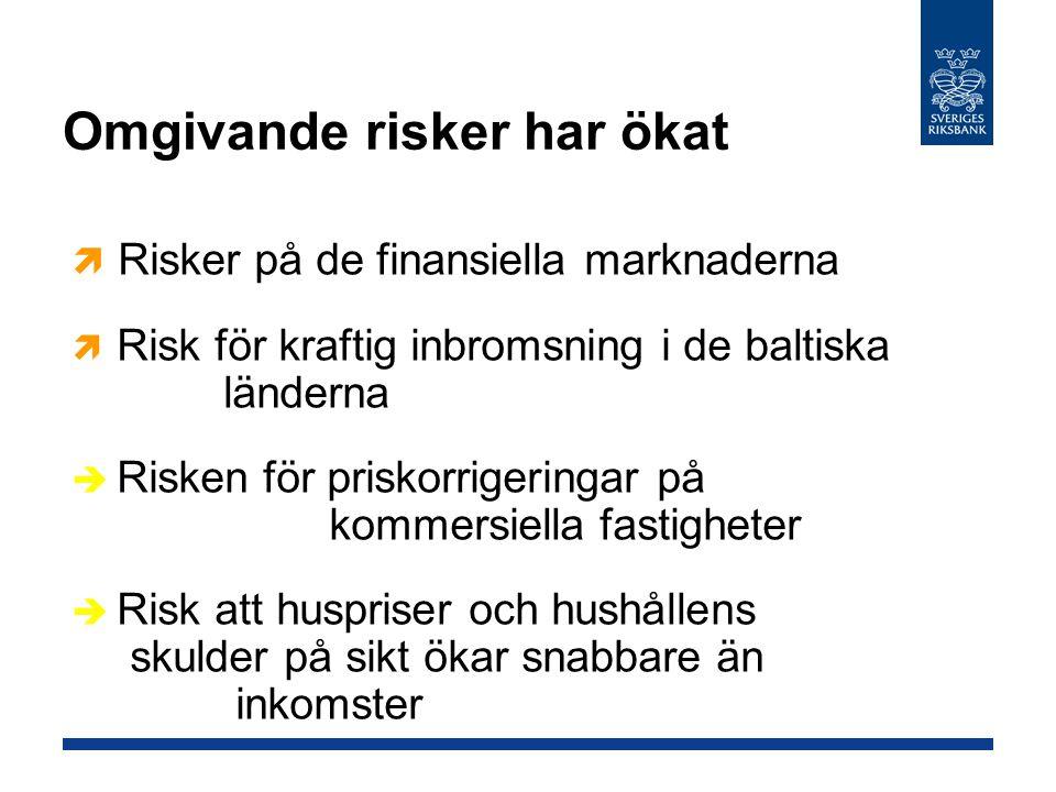 Omgivande risker har ökat  Risker på de finansiella marknaderna  Risk för kraftig inbromsning i de baltiska länderna  Risken för priskorrigeringar på kommersiella fastigheter  Risk att huspriser och hushållens skulder på sikt ökar snabbare än inkomster