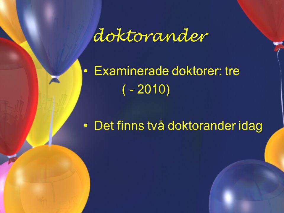 doktorander Examinerade doktorer: tre ( - 2010) Det finns två doktorander idag
