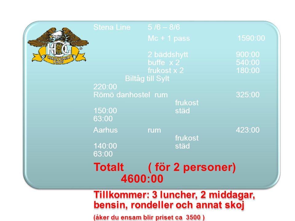 Stena Line5 /6 – 8/6 Mc + 1 pass 1590:00 2 bäddshytt 900:00 buffe x 2 540:00 frukost x 2 180:00 Biltåg till Sylt 220:00 Römö danhostel rum 325:00 frukost 150:00städ 63:00 Aarhusrum 423:00 frukost 140:00städ 63:00 Totalt( för 2 personer) 4600:00 Tillkommer: 3 luncher, 2 middagar, bensin, rondeller och annat skoj (åker du ensam blir priset ca 3500 )