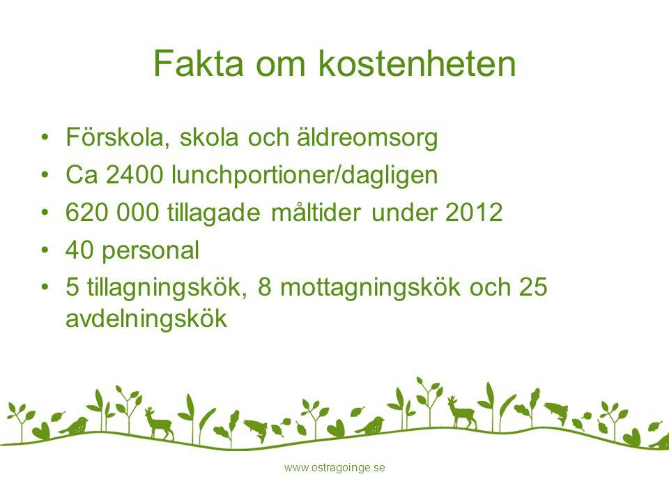 Fakta om kostenheten Förskola, skola och äldreomsorg Ca 2400 lunchportioner/dagligen 620 000 tillagade måltider under 2012 40 personal 5 tillagningskö