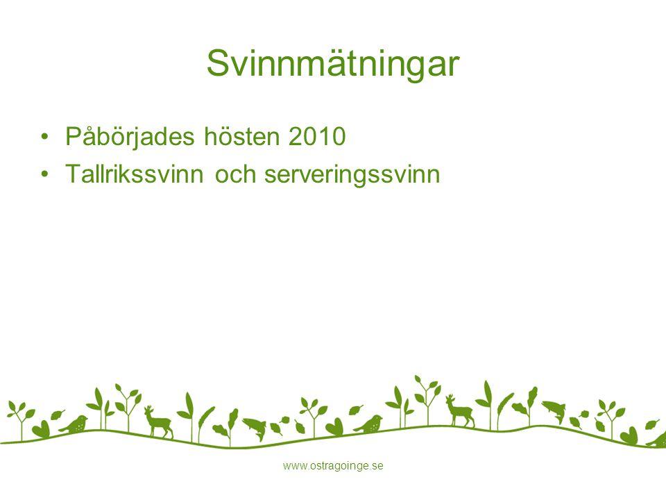 Svinnmätningar www.ostragoinge.se Påbörjades hösten 2010 Tallrikssvinn och serveringssvinn