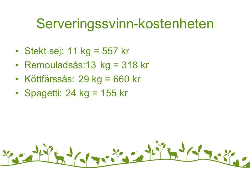 Grundskolor Tallrikssvinn Kök: Ansvarig: Mätning ska pågå under 2 veckor med startdatum 120227 Enbart siffror i sifferrutorna.