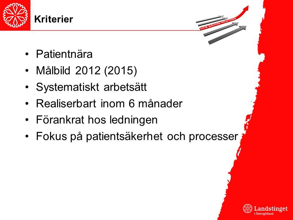 Kriterier Patientnära Målbild 2012 (2015) Systematiskt arbetsätt Realiserbart inom 6 månader Förankrat hos ledningen Fokus på patientsäkerhet och processer