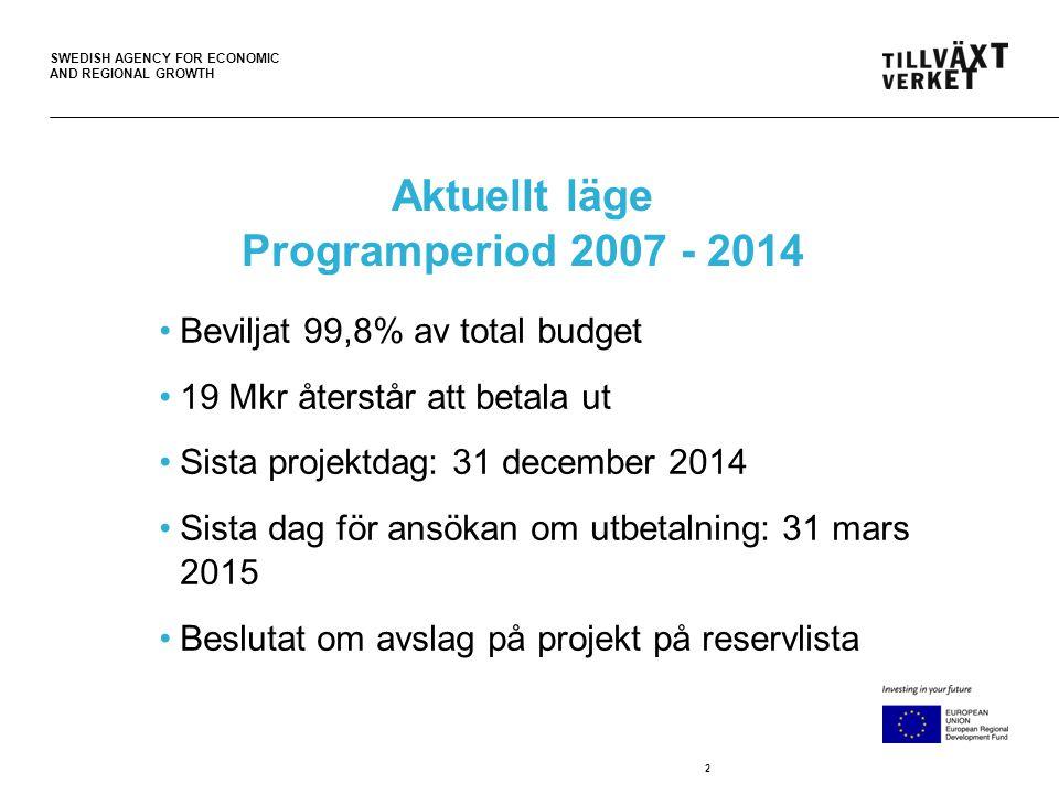 SWEDISH AGENCY FOR ECONOMIC AND REGIONAL GROWTH Aktuellt läge Programperiod 2007 - 2014 Beviljat 99,8% av total budget 19 Mkr återstår att betala ut Sista projektdag: 31 december 2014 Sista dag för ansökan om utbetalning: 31 mars 2015 Beslutat om avslag på projekt på reservlista 2
