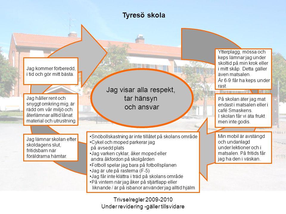 Trivselregler Tyresö skola 2009- 2010 Revideras under HT09 - gäller tillsvidare Konsekvensbeskrivning Vid regelbrott Elev uppmanas alltid att följa de regler som skolan enats om.