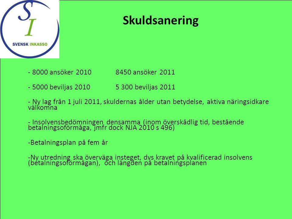 Skuldsanering - 8000 ansöker 20108450 ansöker 2011 - 5000 beviljas 20105 300 beviljas 2011 - Ny lag från 1 juli 2011, skuldernas ålder utan betydelse,