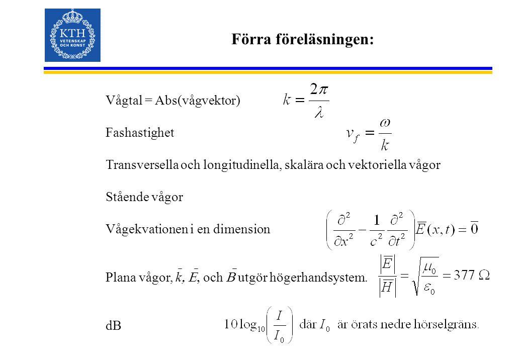 Förra föreläsningen: Vågtal = Abs(vågvektor) Fashastighet Transversella och longitudinella, skalära och vektoriella vågor Stående vågor Vågekvationen i en dimension Plana vågor, k  och  utgör högerhandsystem.
