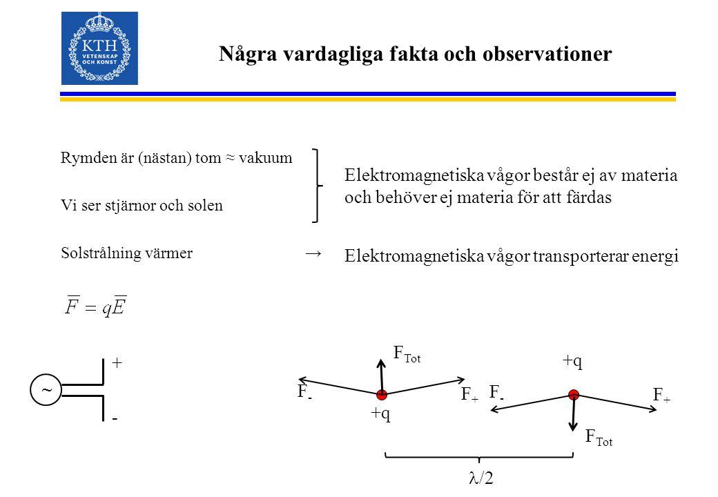 Några vardagliga fakta och observationer Rymden är (nästan) tom ≈ vakuum Vi ser stjärnor och solen Solstrålning värmer → Elektromagnetiska vågor består ej av materia och behöver ej materia för att färdas Elektromagnetiska vågor transporterar energi +q F+F+ F-F- F Tot +q F+F+ F-F- F Tot /2 + - ~