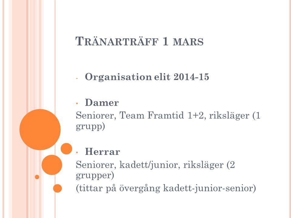 T RÄNARTRÄFF 1 MARS - Organisation elit 2014-15 Damer Seniorer, Team Framtid 1+2, riksläger (1 grupp) Herrar Seniorer, kadett/junior, riksläger (2 grupper) (tittar på övergång kadett-junior-senior)
