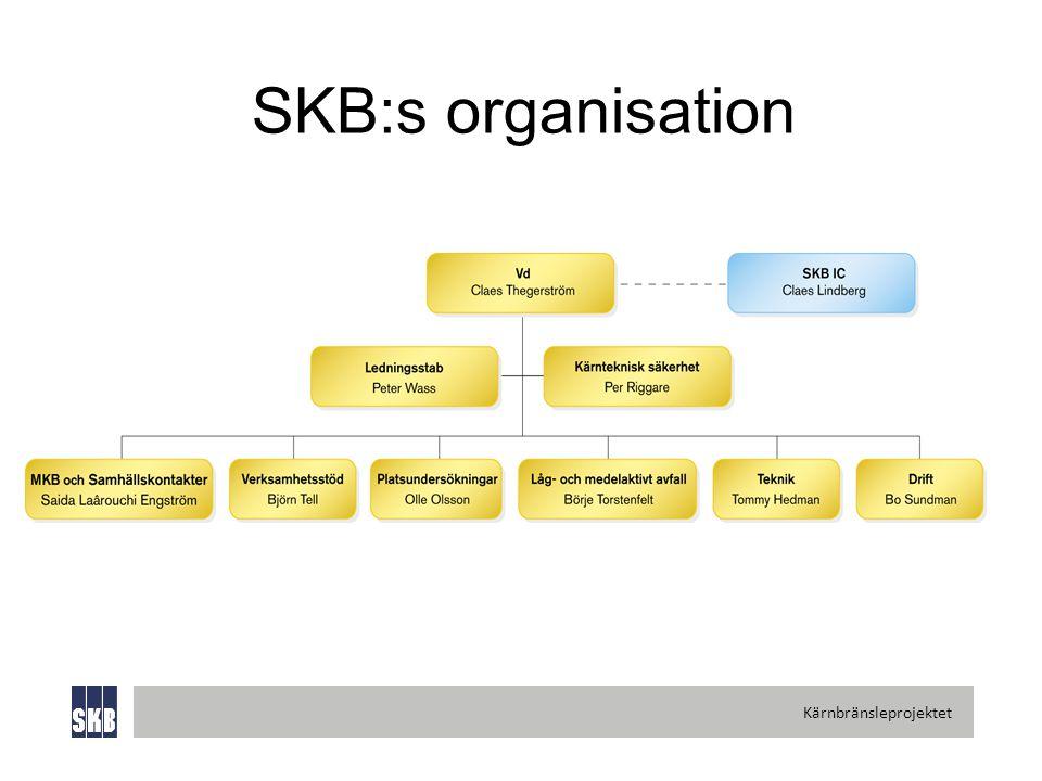 Kärnbränsleprojektet SKB:s organisation