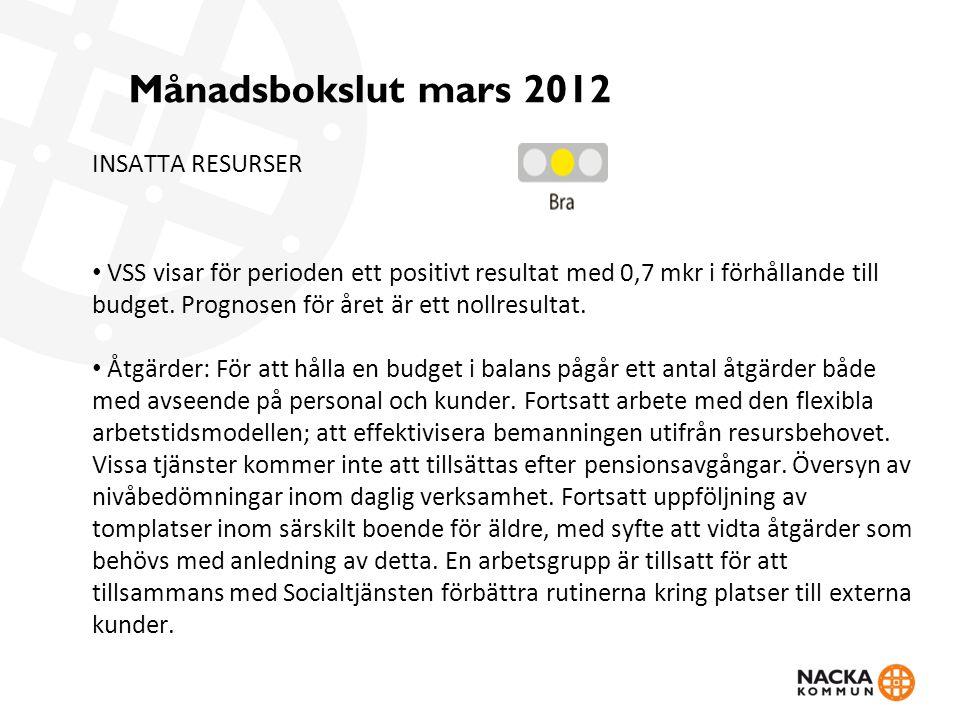 Månadsbokslut mars 2012 INSATTA RESURSER VSS visar för perioden ett positivt resultat med 0,7 mkr i förhållande till budget. Prognosen för året är ett