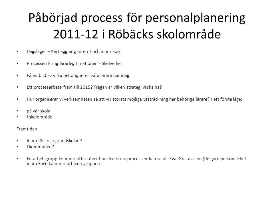 Påbörjad process för personalplanering 2011-12 i Röbäcks skolområde Dagsläget – Kartläggning internt och inom FoG Processen kring lärarlegitimationen - Skolverket Få en bild av vilka behörigheter våra lärare har idag Ett processarbete fram till 2015.