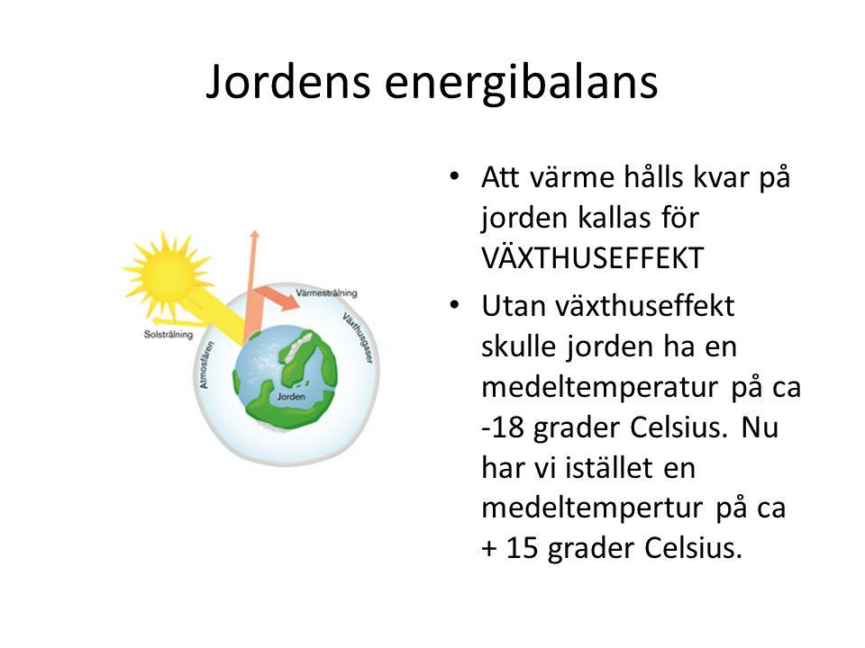 Jordens energibalans Att värme hålls kvar på jorden kallas för VÄXTHUSEFFEKT Utan växthuseffekt skulle jorden ha en medeltemperatur på ca -18 grader C