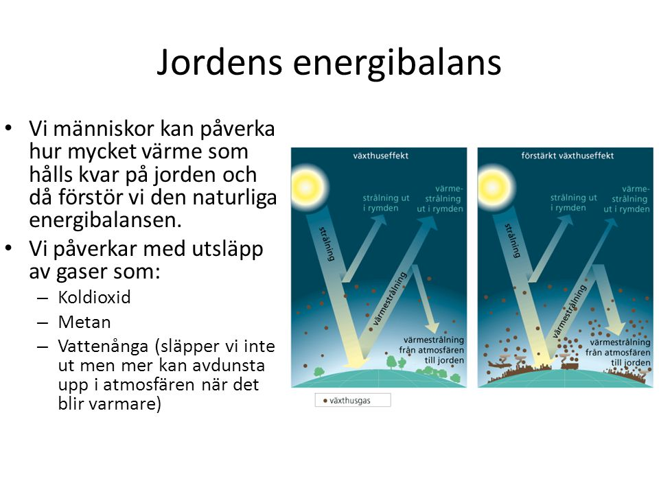 Jordens energibalans Vi människor kan påverka hur mycket värme som hålls kvar på jorden och då förstör vi den naturliga energibalansen. Vi påverkar me