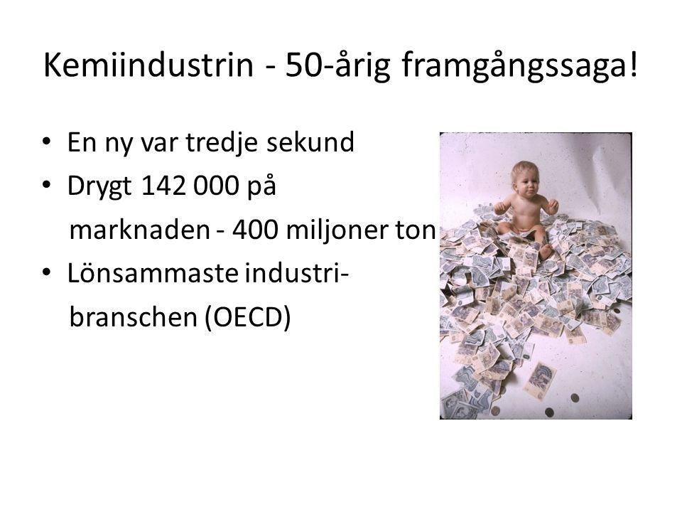 Kemiindustrin - 50-årig framgångssaga! En ny var tredje sekund Drygt 142 000 på marknaden - 400 miljoner ton Lönsammaste industri- branschen (OECD)