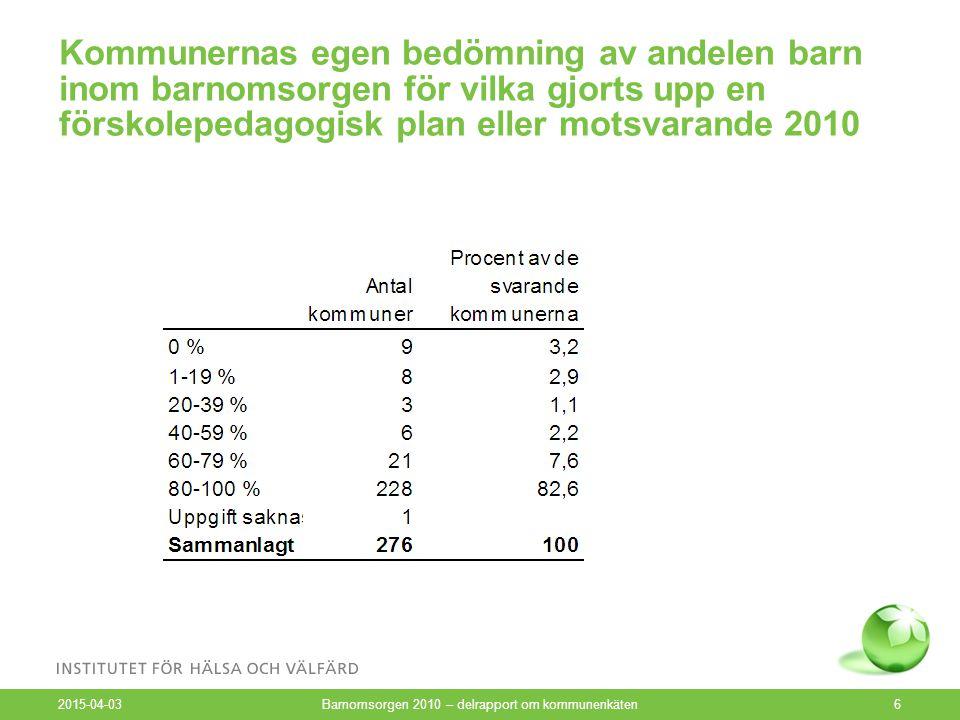 2015-04-03 Barnomsorgen 2010 – delrapport om kommunenkäten7 I Finland var uppskattningsvis 16 800 barn med särskilt stöd inskrivna i den kommunala barnomsorgen i slutet av 2010.