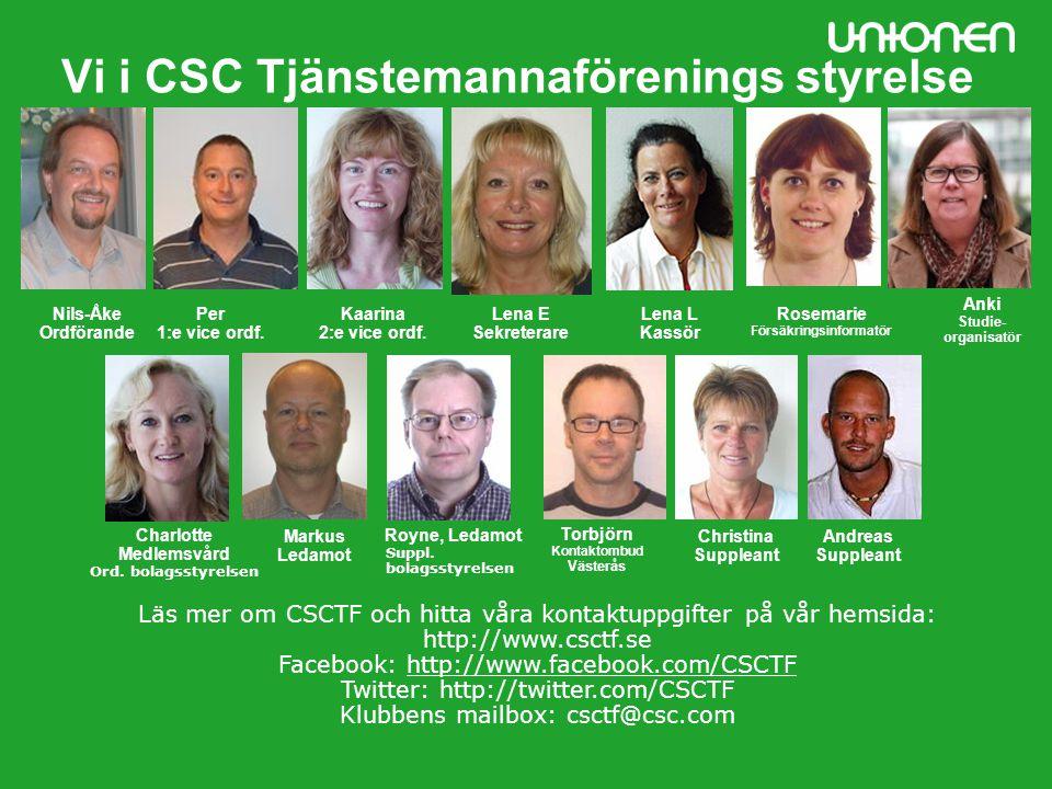 Vi i CSC Tjänstemannaförenings styrelse Läs mer om CSCTF och hitta våra kontaktuppgifter på vår hemsida: http://www.csctf.se Facebook: http://www.facebook.com/CSCTFhttp://www.facebook.com/CSCTF Twitter: http://twitter.com/CSCTF Klubbens mailbox: csctf@csc.com Nils-Åke Ordförande Lena E Sekreterare Lena L Kassör Rosemarie Försäkringsinformatör Per 1:e vice ordf.