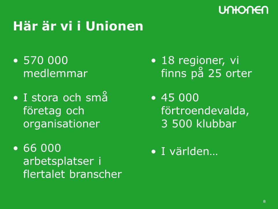 8 Här är vi i Unionen 570 000 medlemmar I stora och små företag och organisationer 66 000 arbetsplatser i flertalet branscher 18 regioner, vi finns på 25 orter 45 000 förtroendevalda, 3 500 klubbar I världen…