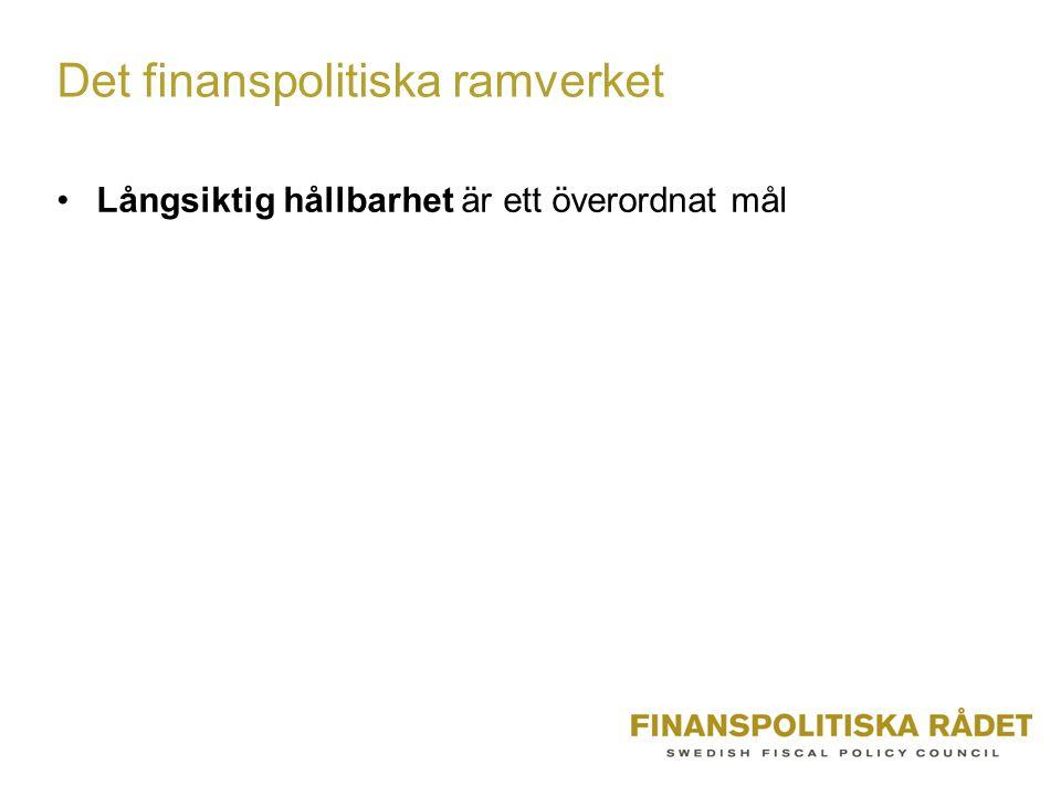 Det finanspolitiska ramverket Långsiktig hållbarhet är ett överordnat mål