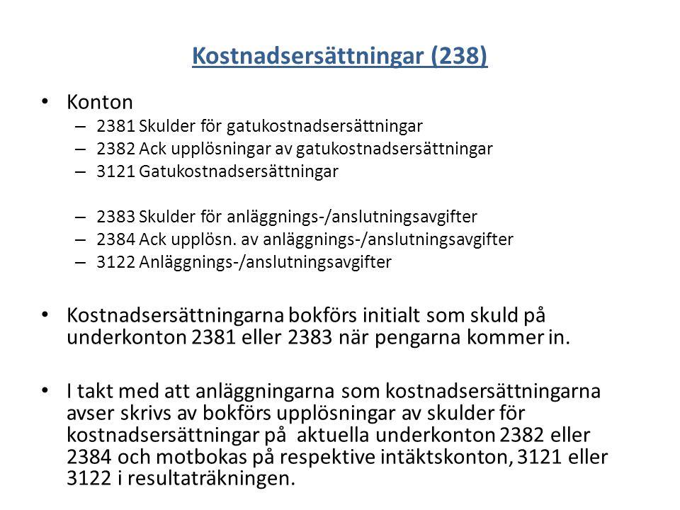 Kostnadsersättningar (238) Konton – 2381 Skulder för gatukostnadsersättningar – 2382 Ack upplösningar av gatukostnadsersättningar – 3121 Gatukostnadsersättningar – 2383 Skulder för anläggnings-/anslutningsavgifter – 2384 Ack upplösn.