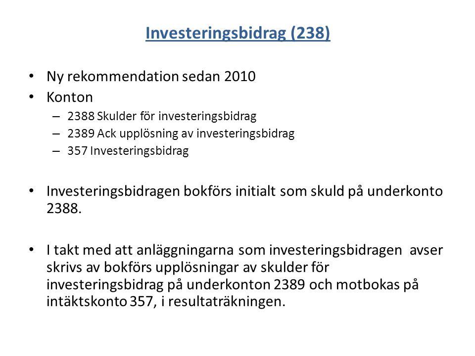 Investeringsbidrag (238) Ny rekommendation sedan 2010 Konton – 2388 Skulder för investeringsbidrag – 2389 Ack upplösning av investeringsbidrag – 357 Investeringsbidrag Investeringsbidragen bokförs initialt som skuld på underkonto 2388.