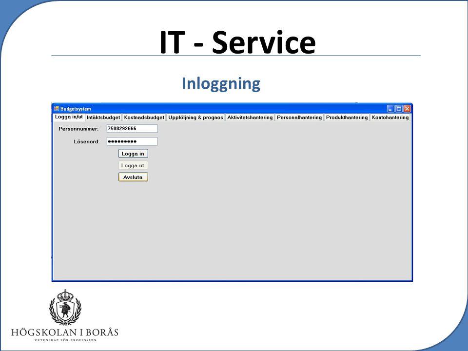 IT - Service Inloggning