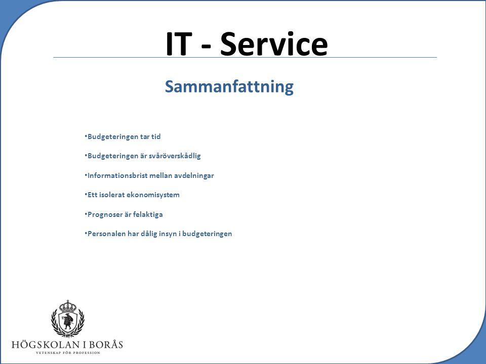 IT - Service Budgeteringen tar tid Budgeteringen är svåröverskådlig Informationsbrist mellan avdelningar Ett isolerat ekonomisystem Prognoser är felak