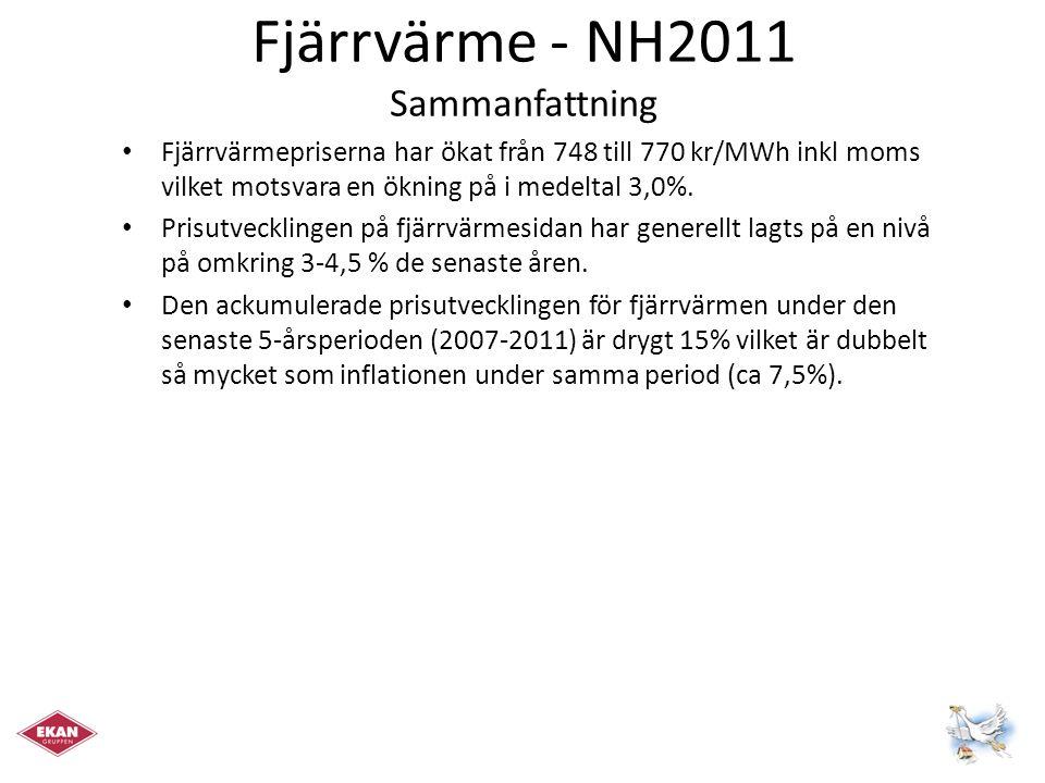 Fjärrvärme - NH2011 Fjärrvärmepriserna har ökat från 748 till 770 kr/MWh inkl moms vilket motsvara en ökning på i medeltal 3,0%.