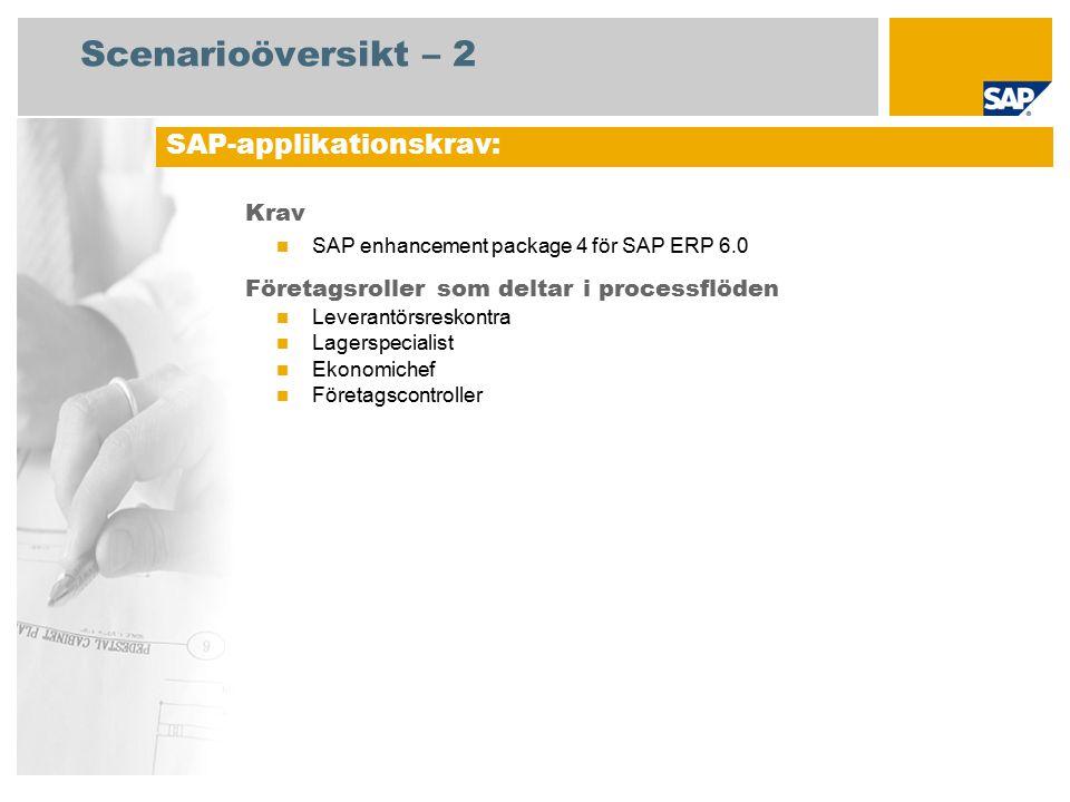 Scenarioöversikt – 2 Krav SAP enhancement package 4 för SAP ERP 6.0 Företagsroller som deltar i processflöden Leverantörsreskontra Lagerspecialist Ekonomichef Företagscontroller SAP-applikationskrav: