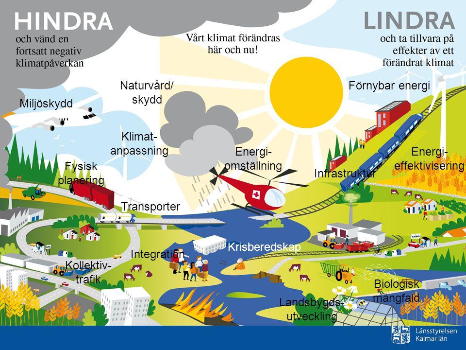 Krisberedskap Biologisk mångfald Fysisk planering Förnybar energi Landsbygds- utveckling Infrastruktur Transporter Kollektiv- trafik Miljöskydd Klimat- anpassning Energi- omställning Energi- effektivisering Naturvård/ skydd Integration