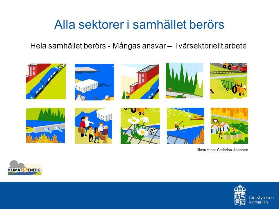 Alla sektorer i samhället berörs Hela samhället berörs - Mångas ansvar – Tvärsektoriellt arbete Illustration: Christina Jonsson