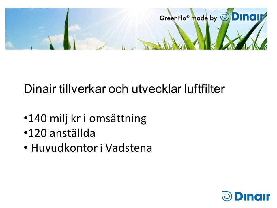 Dinair tillverkar och utvecklar luftfilter 140 milj kr i omsättning 120 anställda Huvudkontor i Vadstena