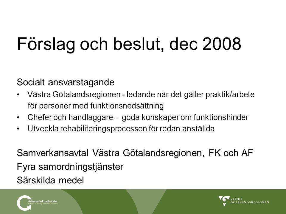 Förslag och beslut, dec 2008 Socialt ansvarstagande Västra Götalandsregionen - ledande när det gäller praktik/arbete för personer med funktionsnedsätt