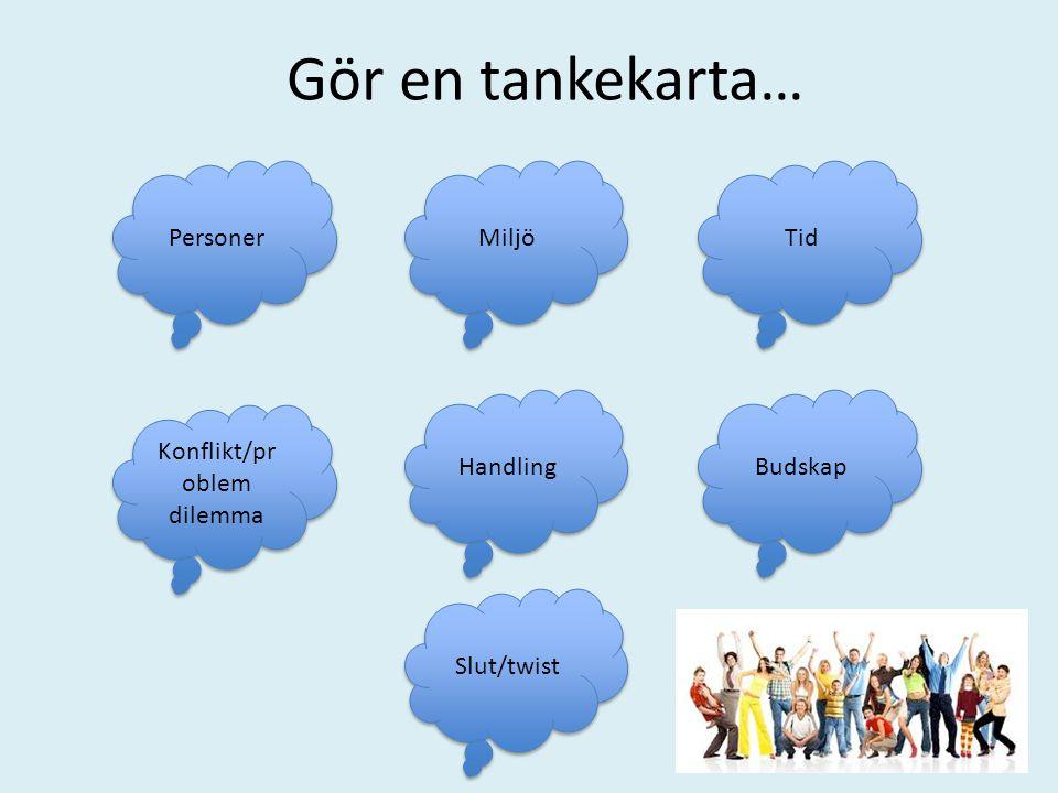 Gör en tankekarta… Personer Miljö Tid Konflikt/pr oblem dilemma Konflikt/pr oblem dilemma Handling Budskap Slut/twist